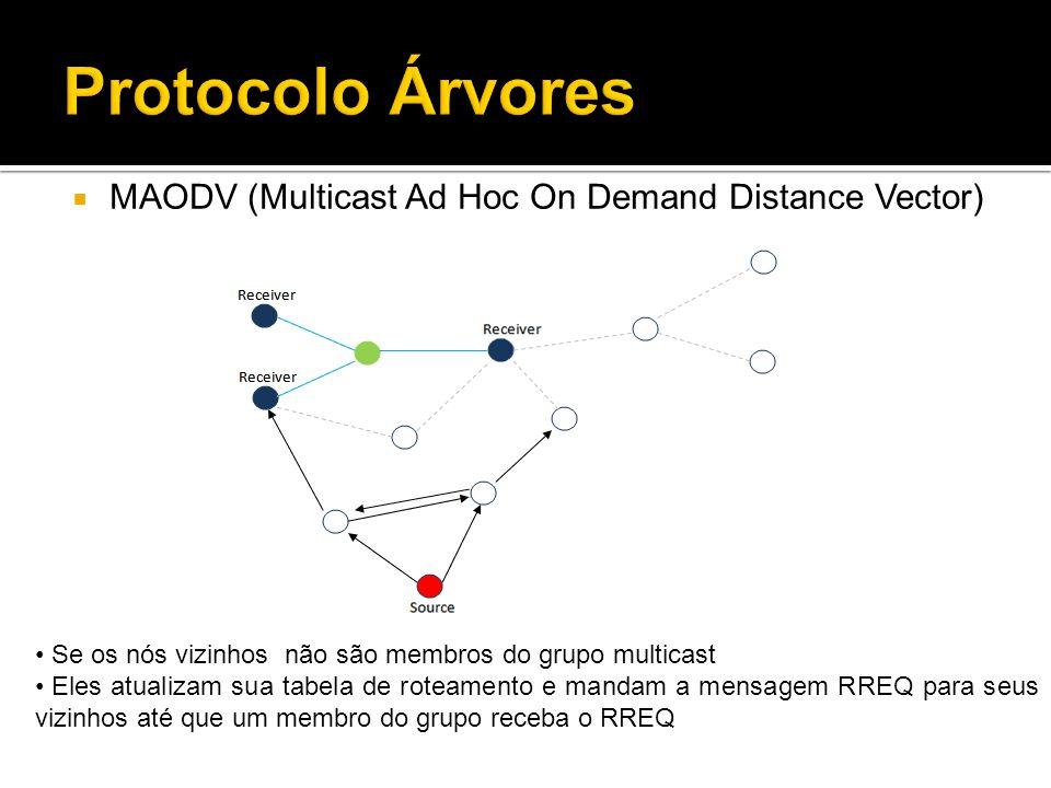 MAODV (Multicast Ad Hoc On Demand Distance Vector) Se os nós vizinhos não são membros do grupo multicast Eles atualizam sua tabela de roteamento e mandam a mensagem RREQ para seus vizinhos até que um membro do grupo receba o RREQ