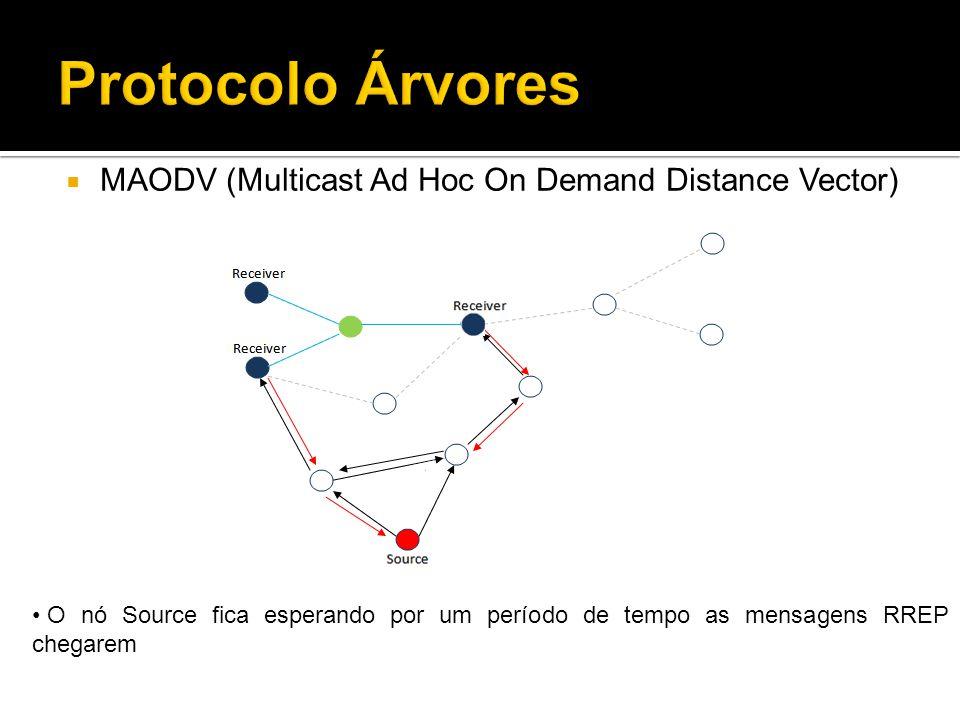 MAODV (Multicast Ad Hoc On Demand Distance Vector) O nó Source fica esperando por um período de tempo as mensagens RREP chegarem