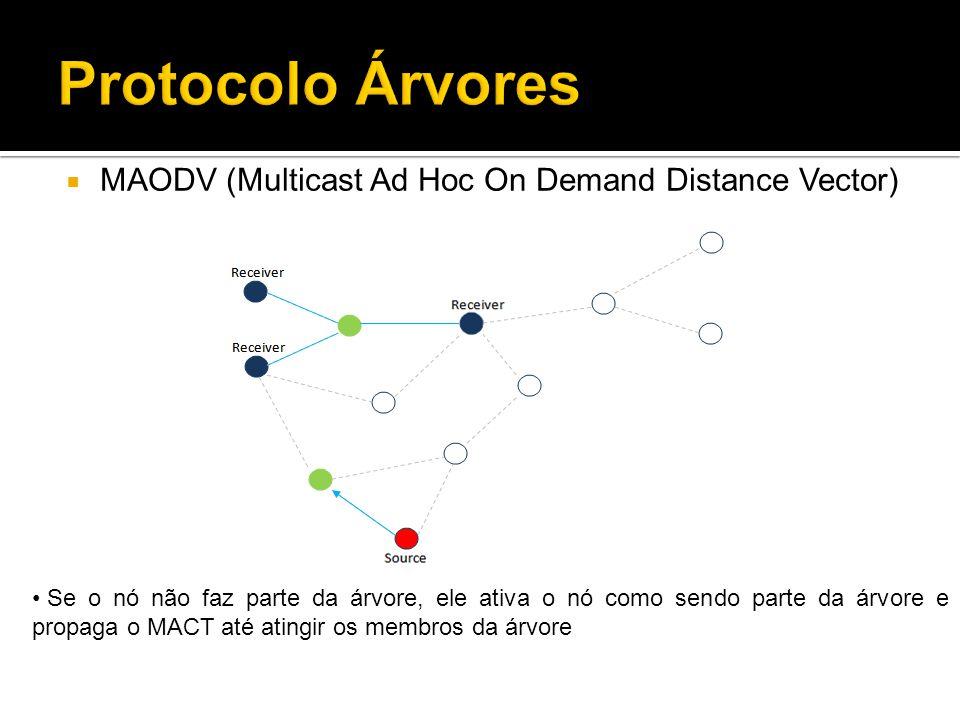 MAODV (Multicast Ad Hoc On Demand Distance Vector) Se o nó não faz parte da árvore, ele ativa o nó como sendo parte da árvore e propaga o MACT até atingir os membros da árvore
