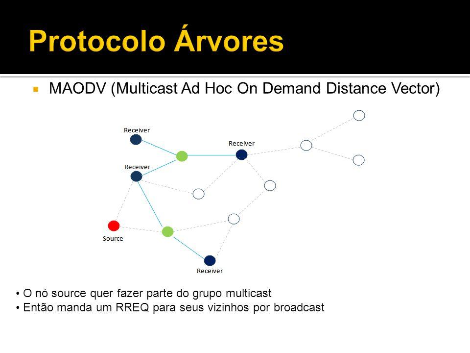 O nó source quer fazer parte do grupo multicast Então manda um RREQ para seus vizinhos por broadcast