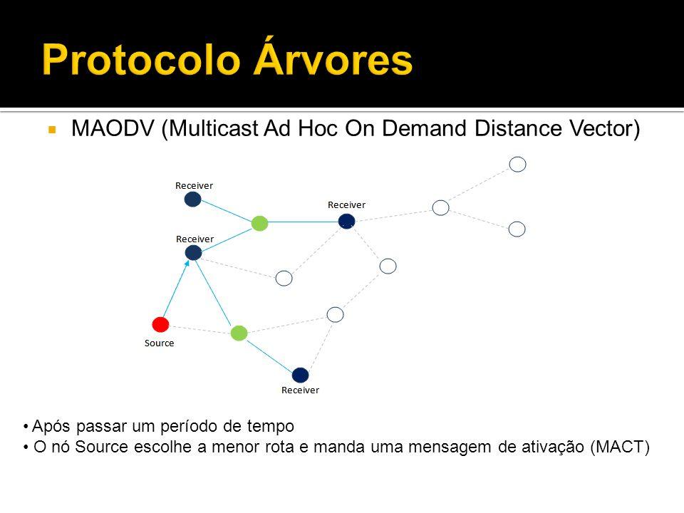 MAODV (Multicast Ad Hoc On Demand Distance Vector) Após passar um período de tempo O nó Source escolhe a menor rota e manda uma mensagem de ativação (MACT)