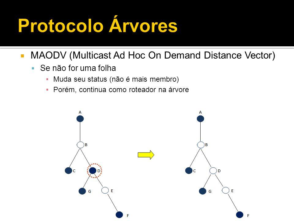 Protocolo Árvores MAODV (Multicast Ad Hoc On Demand Distance Vector) Se não for uma folha Muda seu status (não é mais membro) Porém, continua como roteador na árvore