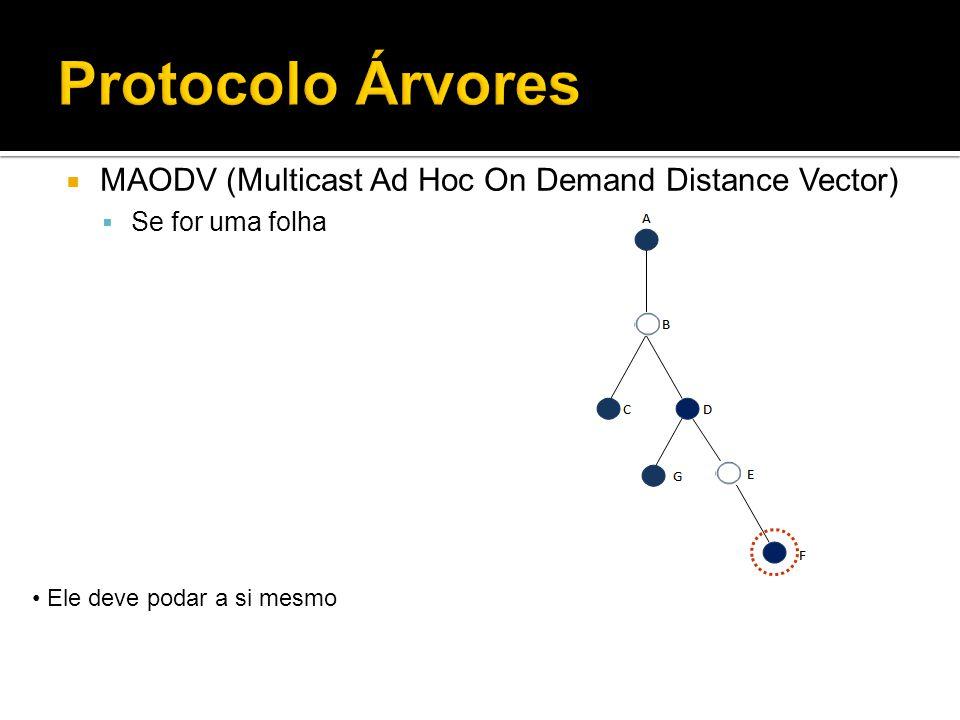 Protocolo Árvores MAODV (Multicast Ad Hoc On Demand Distance Vector) Se for uma folha Ele deve podar a si mesmo