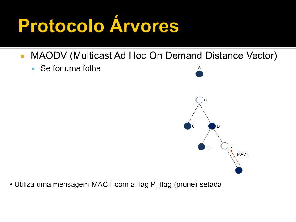 Protocolo Árvores MAODV (Multicast Ad Hoc On Demand Distance Vector) Se for uma folha MACT Utiliza uma mensagem MACT com a flag P_flag (prune) setada