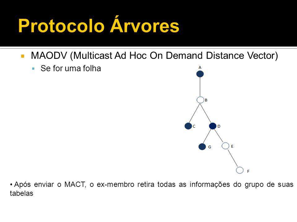 Protocolo Árvores MAODV (Multicast Ad Hoc On Demand Distance Vector) Se for uma folha Após enviar o MACT, o ex-membro retira todas as informações do grupo de suas tabelas