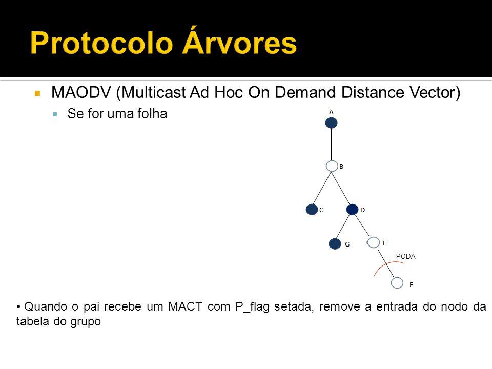 Protocolo Árvores MAODV (Multicast Ad Hoc On Demand Distance Vector) Se for uma folha Quando o pai recebe um MACT com P_flag setada, remove a entrada do nodo da tabela do grupo PODA