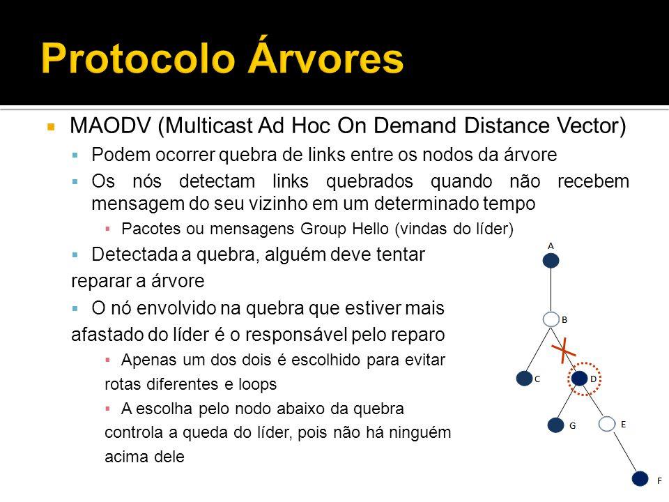 Protocolo Árvores MAODV (Multicast Ad Hoc On Demand Distance Vector) Podem ocorrer quebra de links entre os nodos da árvore Os nós detectam links queb