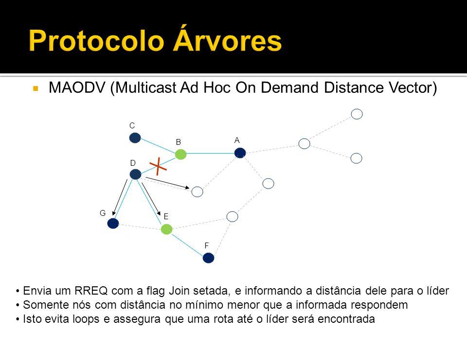 Protocolo Árvores MAODV (Multicast Ad Hoc On Demand Distance Vector) A B C D E F G Envia um RREQ com a flag Join setada, e informando a distância dele