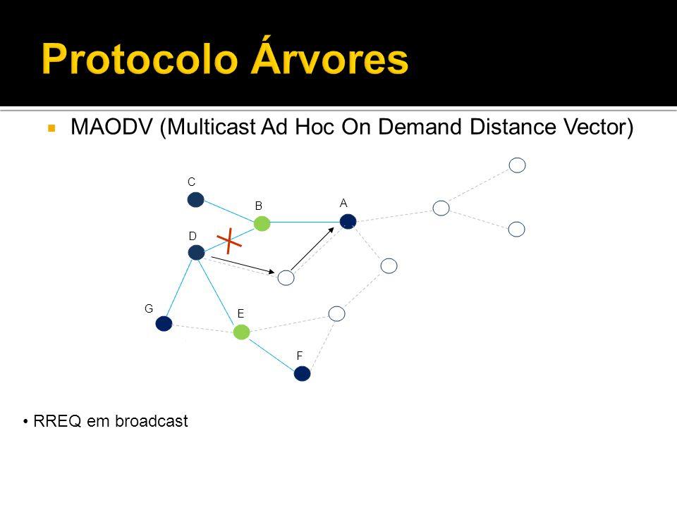 Protocolo Árvores MAODV (Multicast Ad Hoc On Demand Distance Vector) A B C D E F G RREQ em broadcast