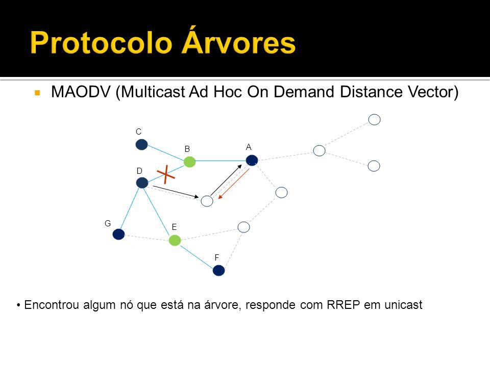 Protocolo Árvores MAODV (Multicast Ad Hoc On Demand Distance Vector) A B C D E F G Encontrou algum nó que está na árvore, responde com RREP em unicast