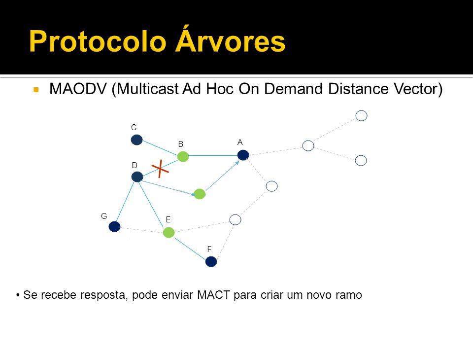 Protocolo Árvores MAODV (Multicast Ad Hoc On Demand Distance Vector) A B C D E F G Se recebe resposta, pode enviar MACT para criar um novo ramo
