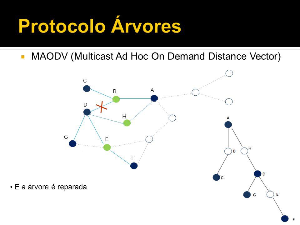 Protocolo Árvores MAODV (Multicast Ad Hoc On Demand Distance Vector) A B C D E F G E a árvore é reparada H H