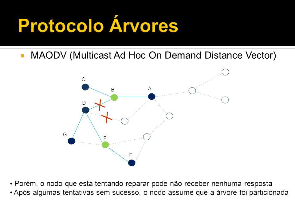 Protocolo Árvores MAODV (Multicast Ad Hoc On Demand Distance Vector) A B C D E F G Porém, o nodo que está tentando reparar pode não receber nenhuma resposta Após algumas tentativas sem sucesso, o nodo assume que a árvore foi particionada