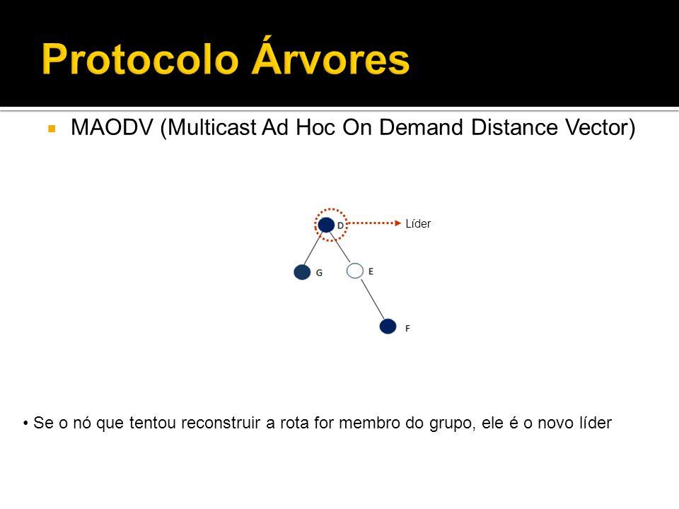 Protocolo Árvores MAODV (Multicast Ad Hoc On Demand Distance Vector) Se o nó que tentou reconstruir a rota for membro do grupo, ele é o novo líder Líder