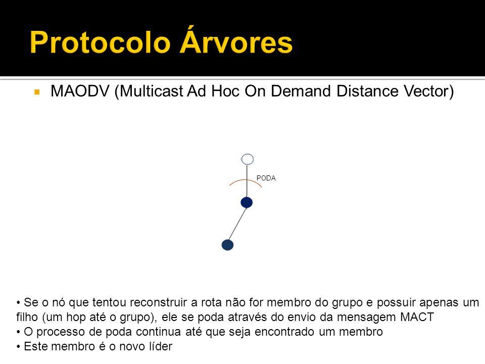 Protocolo Árvores MAODV (Multicast Ad Hoc On Demand Distance Vector) Se o nó que tentou reconstruir a rota não for membro do grupo e possuir apenas um