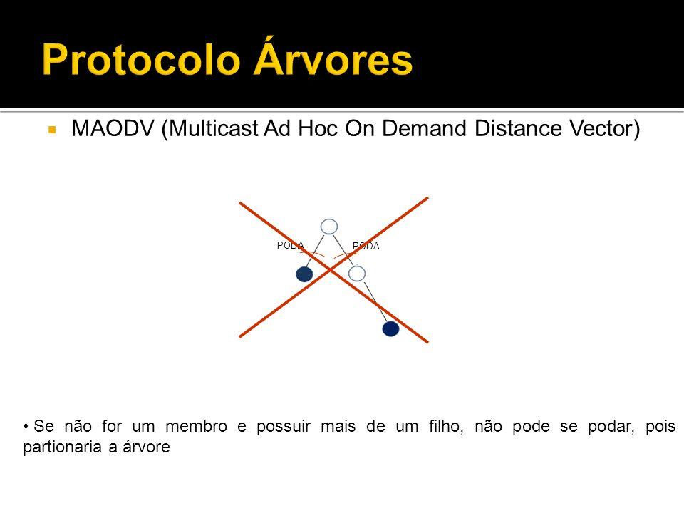 Protocolo Árvores MAODV (Multicast Ad Hoc On Demand Distance Vector) Se não for um membro e possuir mais de um filho, não pode se podar, pois partionaria a árvore PODA