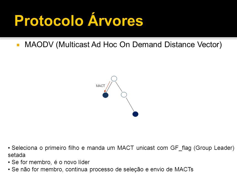 Protocolo Árvores MAODV (Multicast Ad Hoc On Demand Distance Vector) Seleciona o primeiro filho e manda um MACT unicast com GF_flag (Group Leader) set