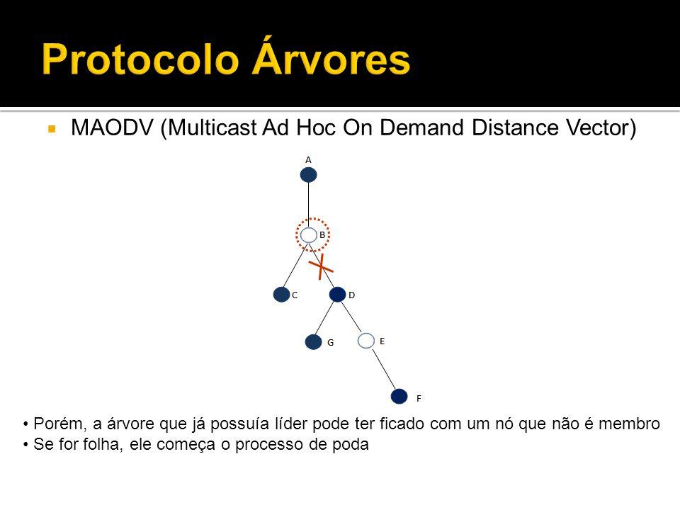 Protocolo Árvores MAODV (Multicast Ad Hoc On Demand Distance Vector) Porém, a árvore que já possuía líder pode ter ficado com um nó que não é membro Se for folha, ele começa o processo de poda