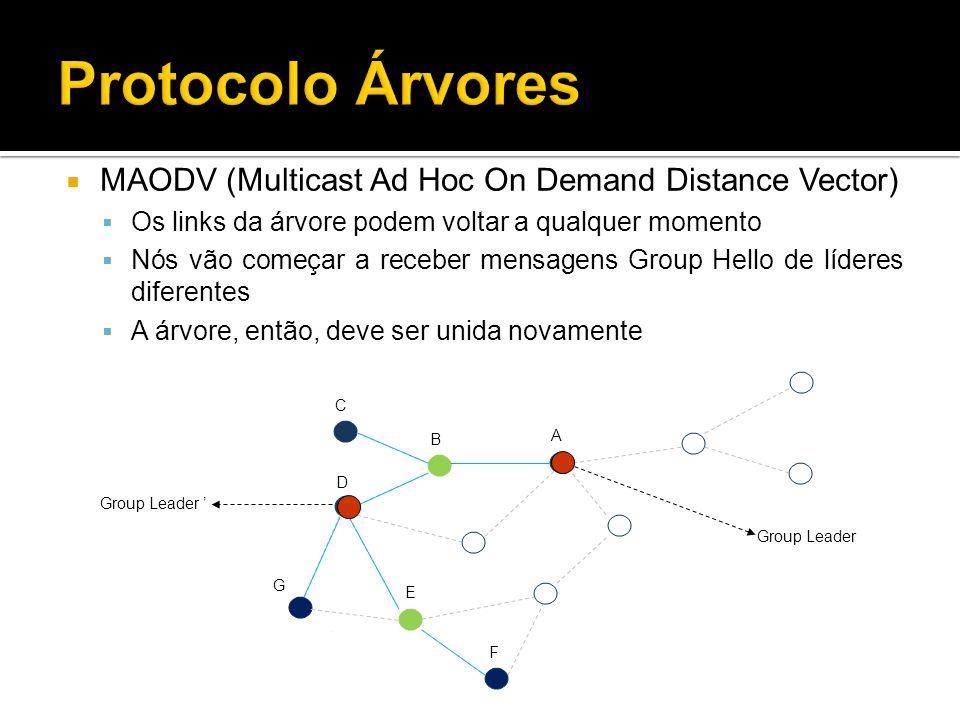 A B C D E F G Protocolo Árvores MAODV (Multicast Ad Hoc On Demand Distance Vector) Os links da árvore podem voltar a qualquer momento Nós vão começar