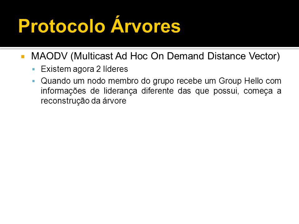 Protocolo Árvores MAODV (Multicast Ad Hoc On Demand Distance Vector) Existem agora 2 líderes Quando um nodo membro do grupo recebe um Group Hello com