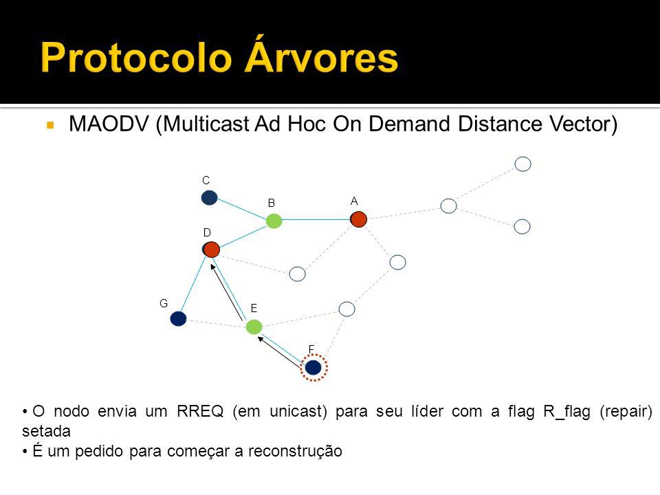 Protocolo Árvores MAODV (Multicast Ad Hoc On Demand Distance Vector) O nodo envia um RREQ (em unicast) para seu líder com a flag R_flag (repair) setada É um pedido para começar a reconstrução A B C D E F G