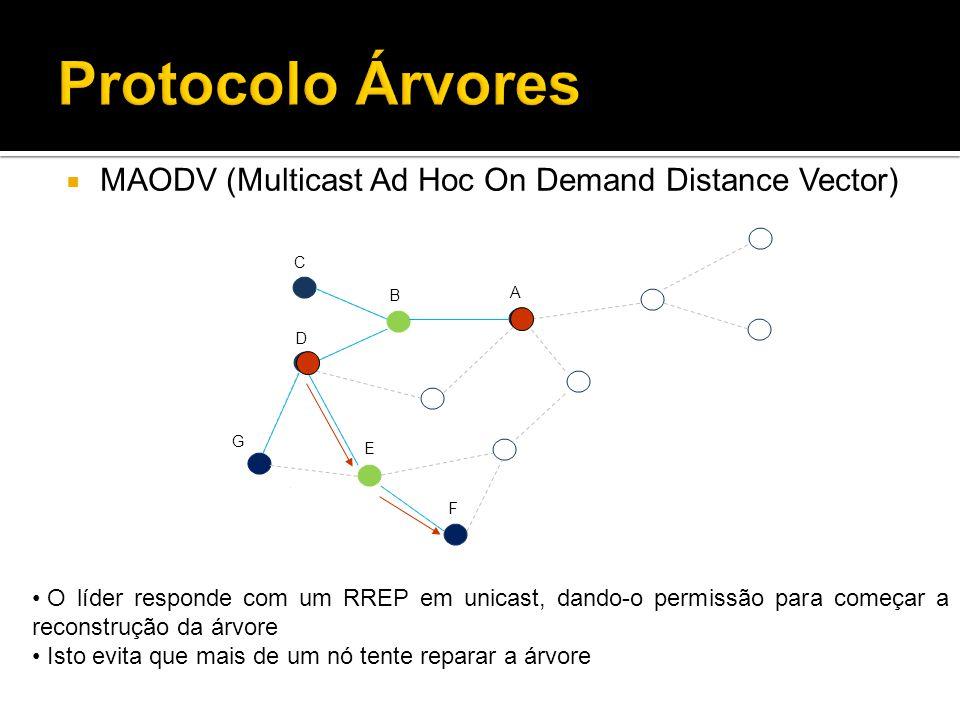 Protocolo Árvores MAODV (Multicast Ad Hoc On Demand Distance Vector) O líder responde com um RREP em unicast, dando-o permissão para começar a reconstrução da árvore Isto evita que mais de um nó tente reparar a árvore A B C D E F G
