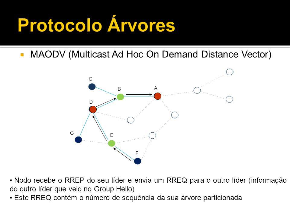 Protocolo Árvores MAODV (Multicast Ad Hoc On Demand Distance Vector) Nodo recebe o RREP do seu líder e envia um RREQ para o outro líder (informação do