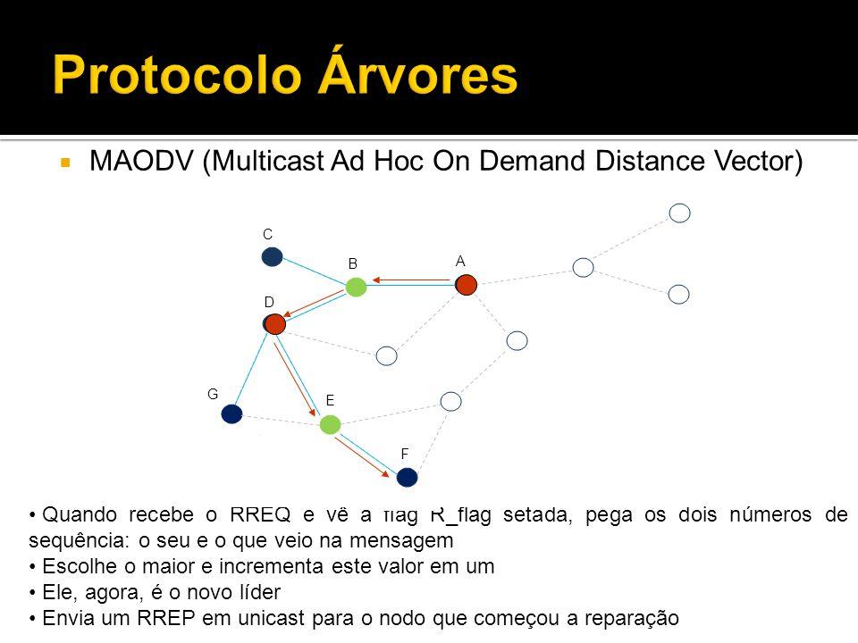Protocolo Árvores MAODV (Multicast Ad Hoc On Demand Distance Vector) Quando recebe o RREQ e vê a flag R_flag setada, pega os dois números de sequência