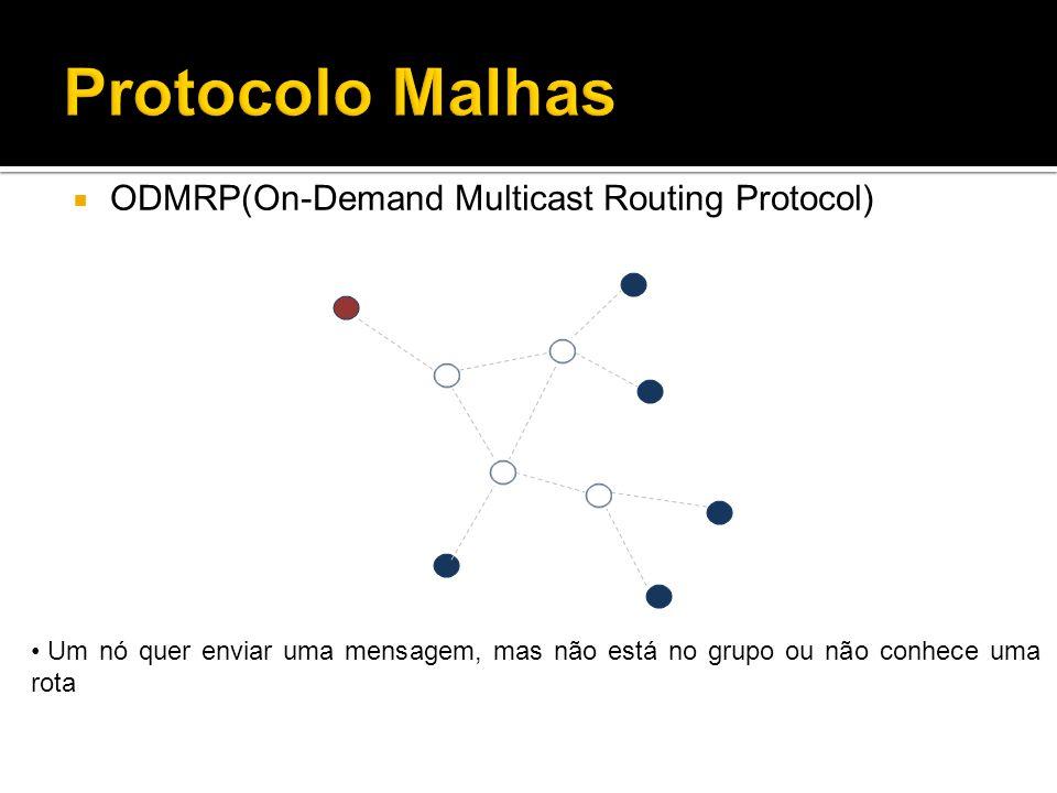 ODMRP(On-Demand Multicast Routing Protocol) Um nó quer enviar uma mensagem, mas não está no grupo ou não conhece uma rota