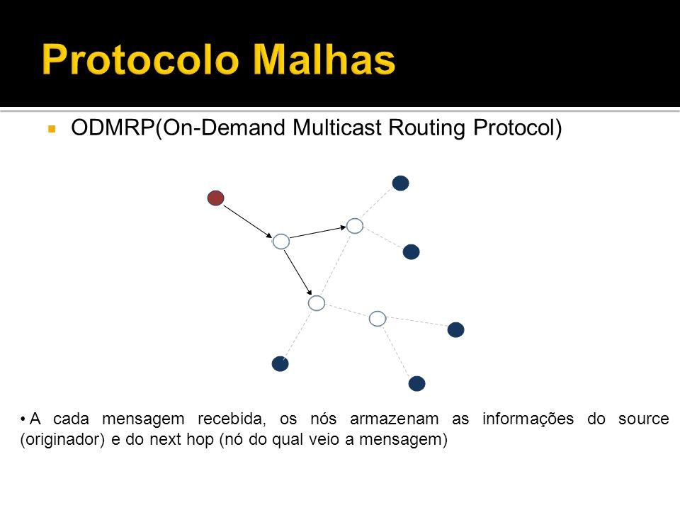 ODMRP(On-Demand Multicast Routing Protocol) A cada mensagem recebida, os nós armazenam as informações do source (originador) e do next hop (nó do qual veio a mensagem)