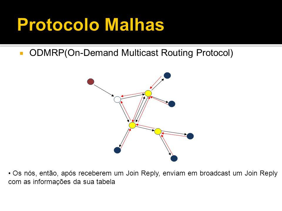 ODMRP(On-Demand Multicast Routing Protocol) Os nós, então, após receberem um Join Reply, enviam em broadcast um Join Reply com as informações da sua tabela