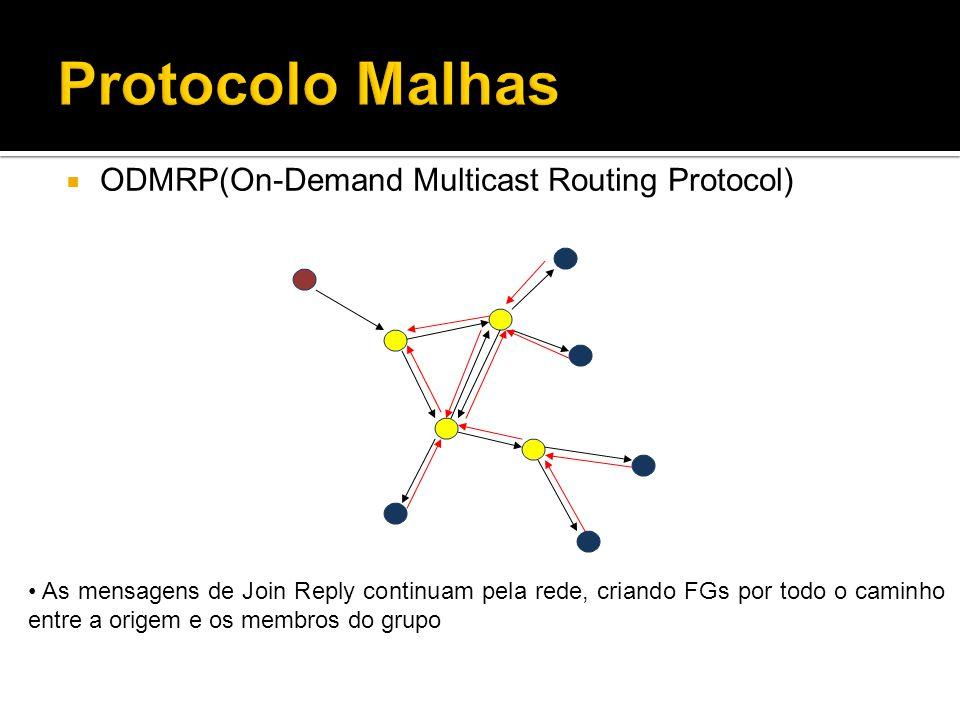 ODMRP(On-Demand Multicast Routing Protocol) As mensagens de Join Reply continuam pela rede, criando FGs por todo o caminho entre a origem e os membros do grupo