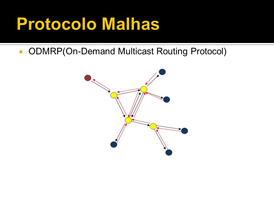 ODMRP(On-Demand Multicast Routing Protocol)