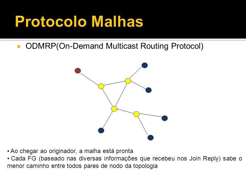 Ao chegar ao originador, a malha está pronta Cada FG (baseado nas diversas informações que recebeu nos Join Reply) sabe o menor caminho entre todos pares de nodo da topologia