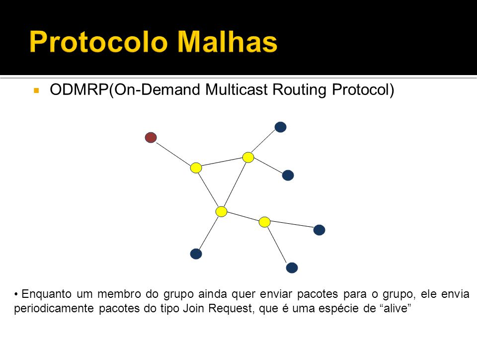 Protocolo Malhas ODMRP(On-Demand Multicast Routing Protocol) Enquanto um membro do grupo ainda quer enviar pacotes para o grupo, ele envia periodicamente pacotes do tipo Join Request, que é uma espécie de alive