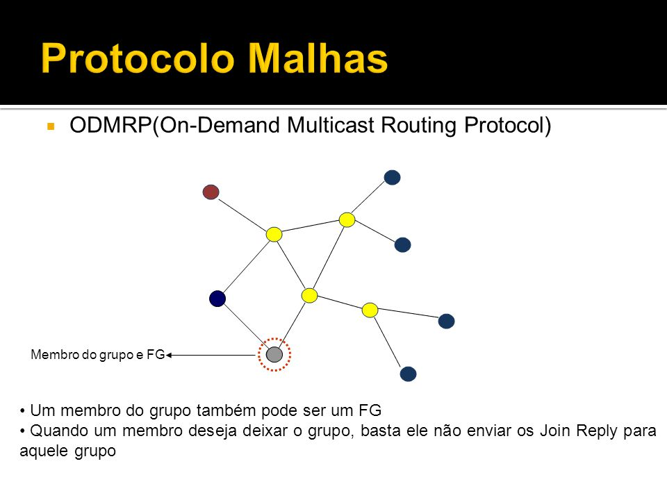 Protocolo Malhas ODMRP(On-Demand Multicast Routing Protocol) Um membro do grupo também pode ser um FG Quando um membro deseja deixar o grupo, basta ele não enviar os Join Reply para aquele grupo Membro do grupo e FG