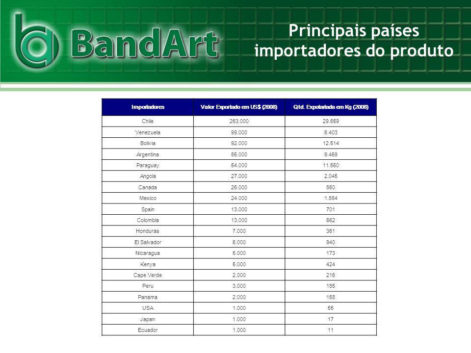Principais países importadores do produto ImportadoresValor Exportado em US$ (2008)Qtd. Expotartada em Kg (2008) Chile263.00029.659 Venezuela99.0006.4