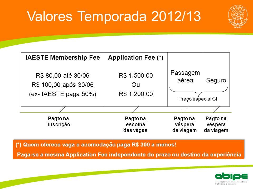 Quem é a ABIPE? Valores Temporada 2012/13 (*) Quem oferece vaga e acomodação paga R$ 300 a menos! Paga-se a mesma Application Fee independente do praz