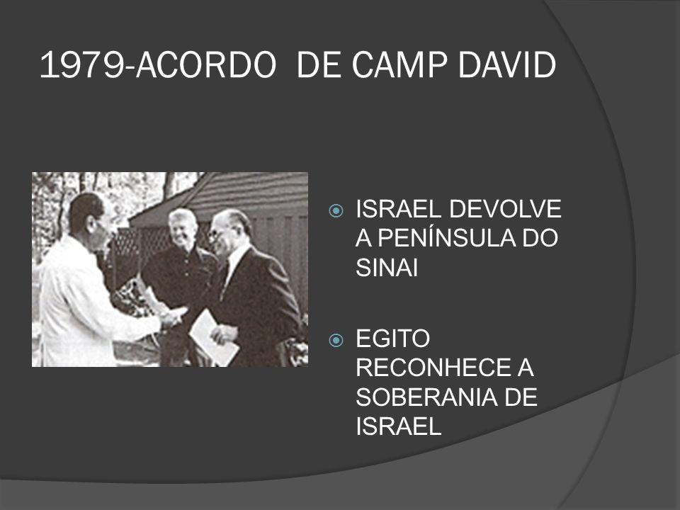 1979-ACORDO DE CAMP DAVID ISRAEL DEVOLVE A PENÍNSULA DO SINAI EGITO RECONHECE A SOBERANIA DE ISRAEL
