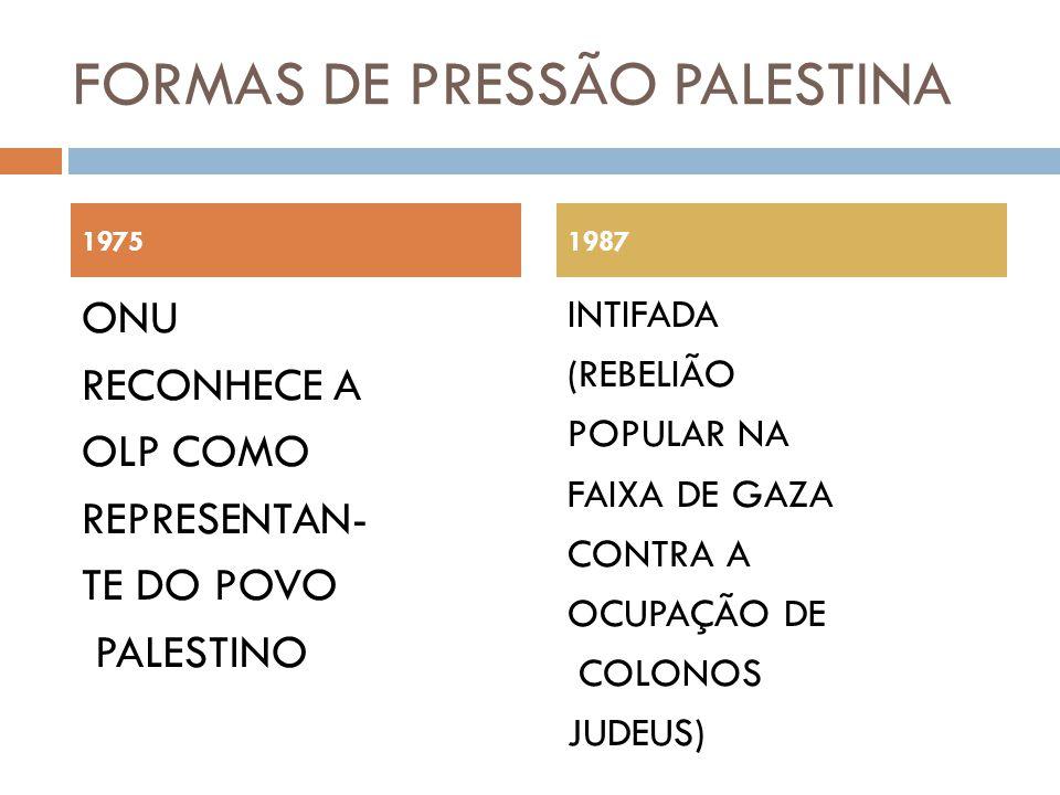 FORMAS DE PRESSÃO PALESTINA ONU RECONHECE A OLP COMO REPRESENTAN- TE DO POVO PALESTINO INTIFADA (REBELIÃO POPULAR NA FAIXA DE GAZA CONTRA A OCUPAÇÃO D