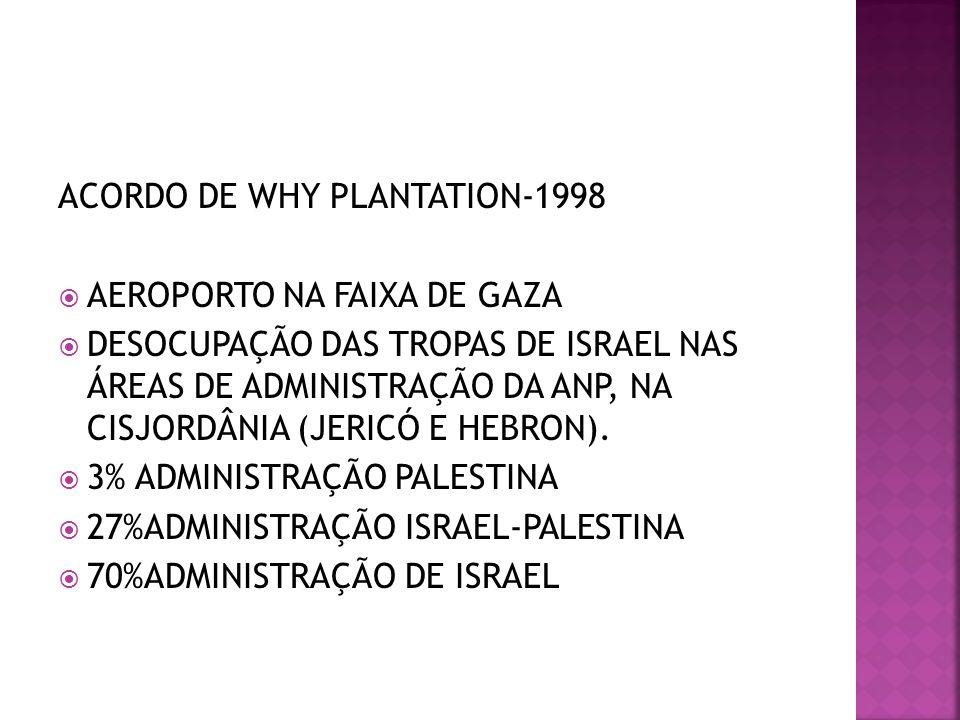 ACORDO DE WHY PLANTATION-1998 AEROPORTO NA FAIXA DE GAZA DESOCUPAÇÃO DAS TROPAS DE ISRAEL NAS ÁREAS DE ADMINISTRAÇÃO DA ANP, NA CISJORDÂNIA (JERICÓ E