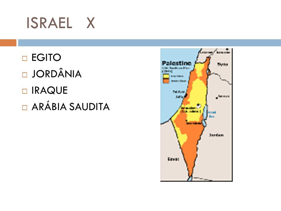 FAIXA DE GAZA(EGITO) CISJORDANIA(JORDANIA)