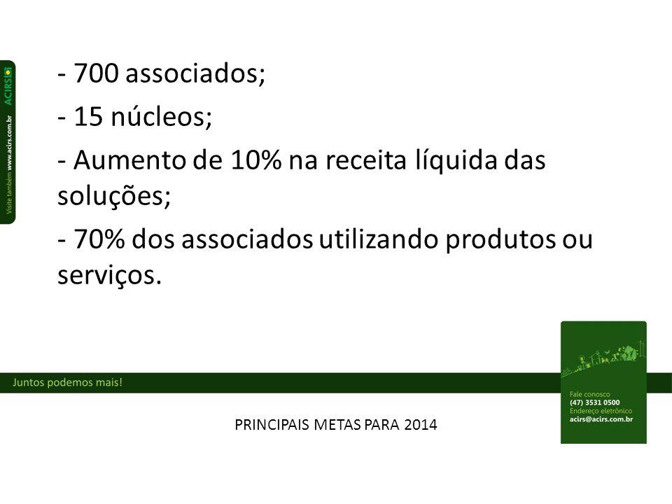 PRINCIPAIS METAS PARA 2014 - 700 associados; - 15 núcleos; - Aumento de 10% na receita líquida das soluções; - 70% dos associados utilizando produtos ou serviços.
