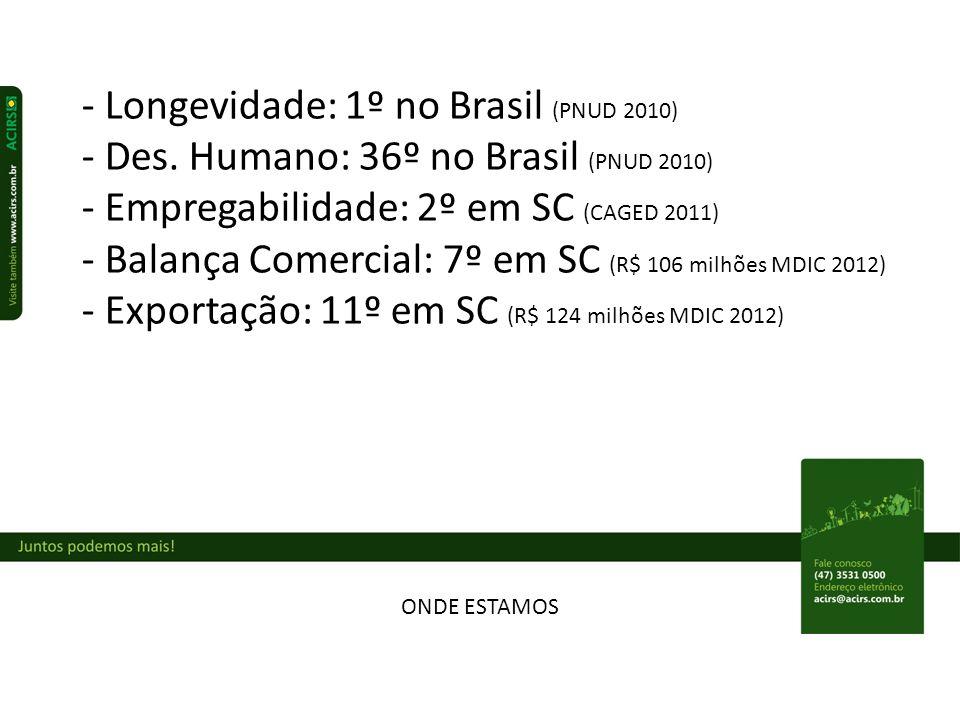 ONDE ESTAMOS - Longevidade: 1º no Brasil (PNUD 2010) - Des.