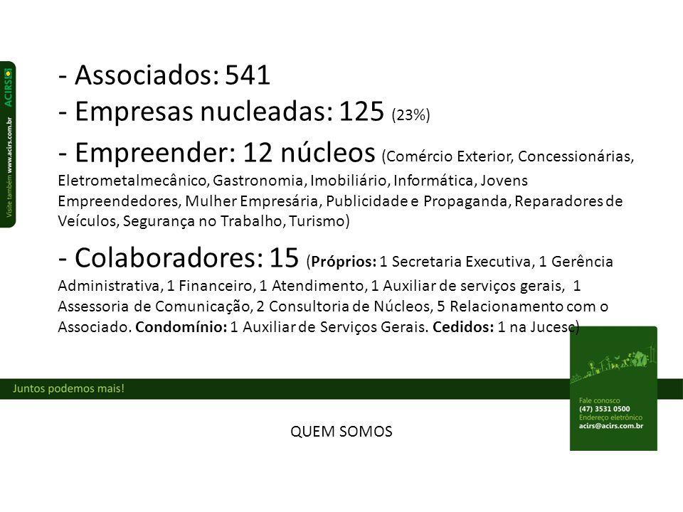 ESTRUTURA ADMINISTRATIVA - Diretoria Executiva: 12 membros (Presidente; Vice- presidente, Diretor Administrativo, Diretor Financeiro, Diretor Jurídico, Diretor de Núcleos, Diretor de Pesquisa e Inovação, Diretor de Capacitação, Diretor de Feiras e Eventos, VP para o setor da Indústria, VP para o setor do Comércio e VP para o setor de Prestação de Serviços); - Conselho Fiscal: 6 membros (3 titulares e 3 suplentes); - Conselho Superior: 17 membros (Ex-presidentes); - Coordenação de Núcleos: 29 membros (Coordenadores, Coordenadores-adjuntos e diretores).
