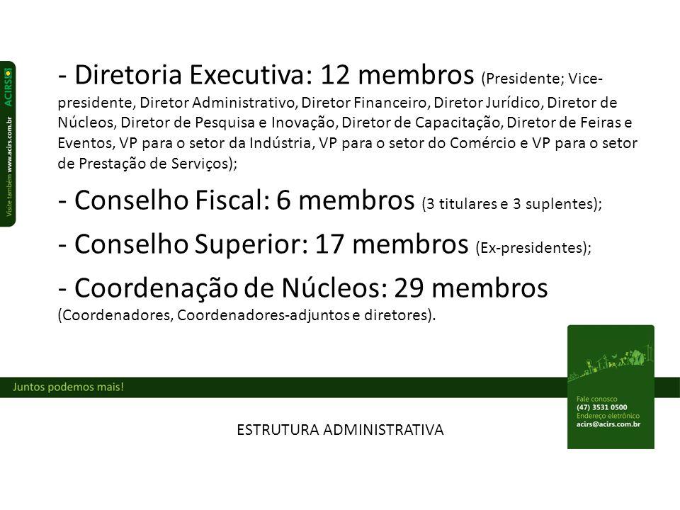 DESAFIOS ENCONTRADOS - Déficit financeiro (Dependência da JUCESC e da FERSUL); - Contabilidade (Pagamentos sem documento fiscal e não contabilizados, funcionários sem registro e/ou com remuneração extra-folha, falta de integração entre relatórios financeiros e contábeis); - Excesso de controles internos e baixa produtividade (Foco excessivo em controles não essenciais); - Baixo comprometimento dos dirigentes (Dependência do Executivo e do Presidente);