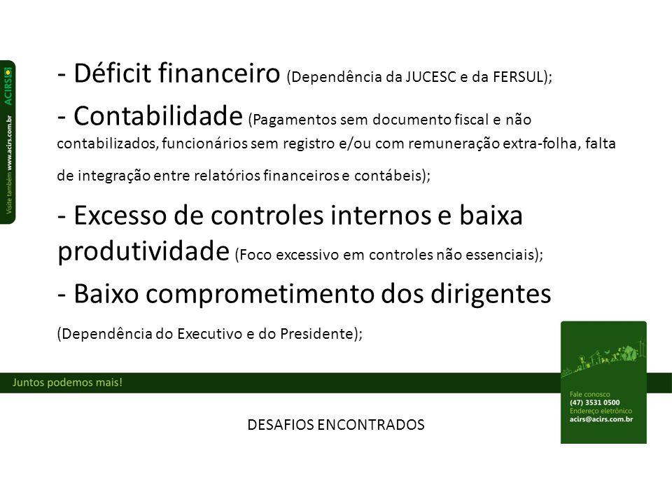 FIDELIZAÇÃO E AMPLIAÇÃO DO QUADRO DE ASSOCIADO - Investimentos no Programa Empreender (MPE); - Fortalecimento do Programa de Educação Corporativa; - Estruturação do Departamento de Relacionamento com o Associado; - Busca por novas soluções empresariais; - Busca por novos mercados;