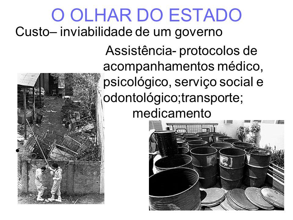 O OLHAR DA SVISA Carta de Goiânia- Carta de Vitória – CF/88 Status –Responsabilidade-Referência Conhecimento Técnico