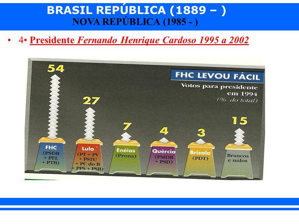 BRASIL REPÚBLICA (1889 – ) NOVA REPÚBLICA (1985 - ) 4 Presidente Fernando Henrique Cardoso 1995 a 2002