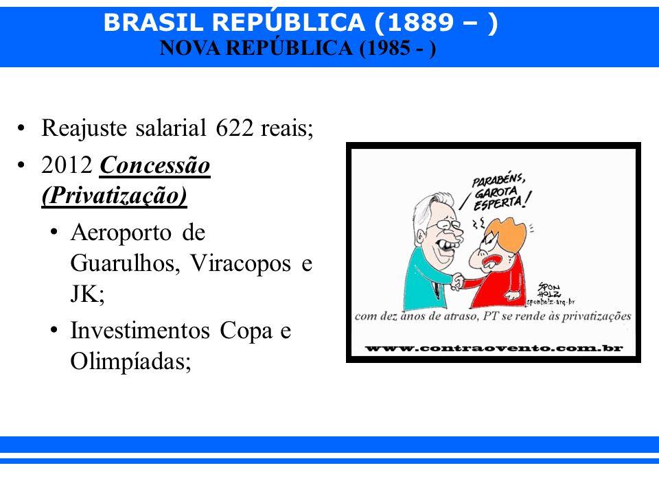 BRASIL REPÚBLICA (1889 – ) NOVA REPÚBLICA (1985 - ) Reajuste salarial 622 reais; 2012 Concessão (Privatização) Aeroporto de Guarulhos, Viracopos e JK;